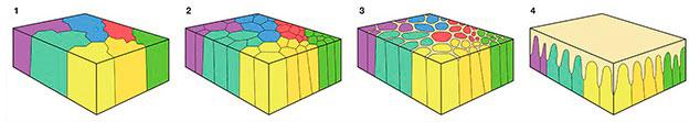Структура цветовых участков синтетического опала